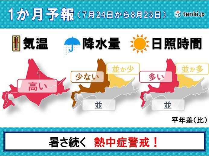北海道の1か月予報 まだまだ危険な暑さが続く