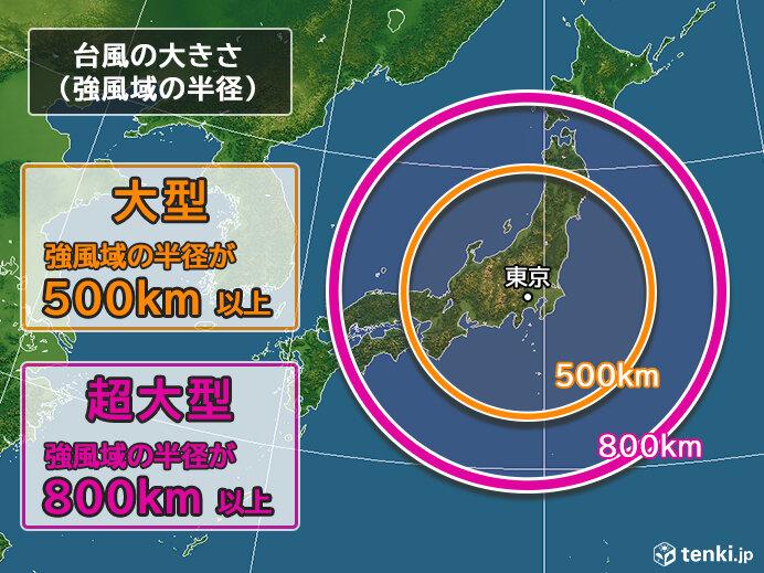 台風8号の特徴と影響