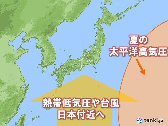 8月の1週目頃まで日本は台風の通り道