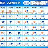 台風8号 27日(火)関東甲信や東北に上陸の恐れ 台風の北上相次ぐか 2週間天気