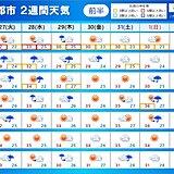 2週間天気 あす27日 関東や東北に台風8号上陸か 熱中症と新たな台風にも注意