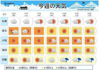 週間 酷暑列島 暑さに休みはなく