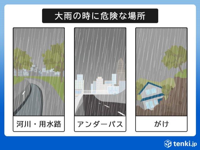 大雨のときに危険な場所