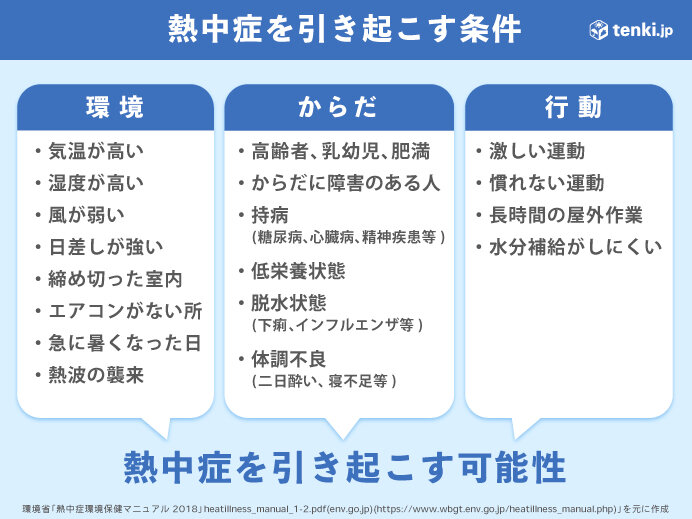 東海や近畿は体温超え  北海道は記録的な暑さも_画像