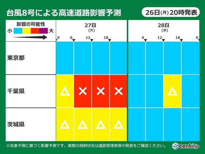 関東 車の運転には危険な雨