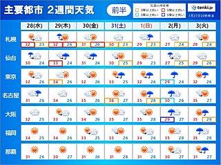2週間天気 台風8号 低気圧に変わっても影響大 夏空続かず