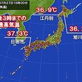 北海道で記録的な暑さ 旭川市で36.2℃と体温並み 西日本も猛烈な暑さ続く