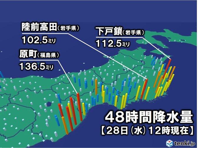 東北 台風8号の影響で大雨の所も この先の雨の見通しは?