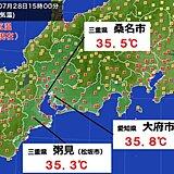 東海地方 猛烈な暑さが続く 30日(金)からは暑さが一段と増す