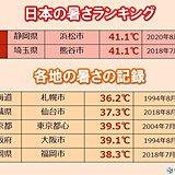 台風で猛暑に拍車 北海道は観測史上1位の値を続々と更新 8月は酷暑レベルアップか