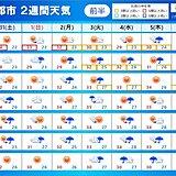2週間天気 この先も不安定な天気 熱中症の危険性も続く