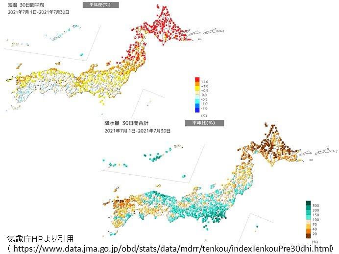 北海道 高温少雨 記録的な暑さ