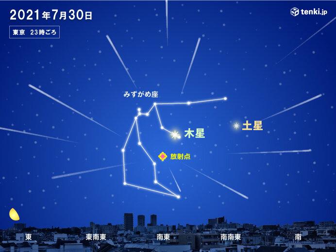 今夜は流れ星に願いを 「みずがめ座δ(デルタ)南流星群」が極大 天気は?
