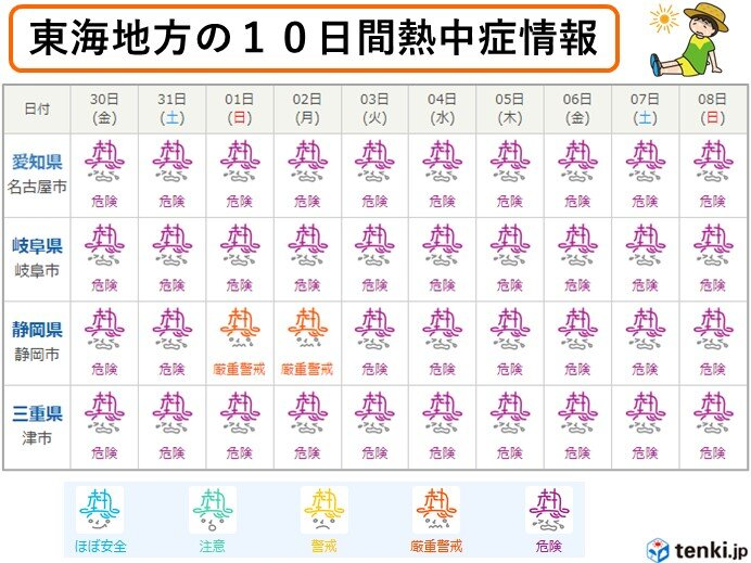 8月も高温傾向 猛烈な暑さはまだまだ続く