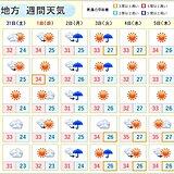 関東 この先も変わりやすい天気 急な雨や雷雨に注意 来週の中頃からは猛烈な暑さに