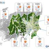 関東 厳しい暑さ 熱中症に要警戒 天気急変で局地的に激しい雨も