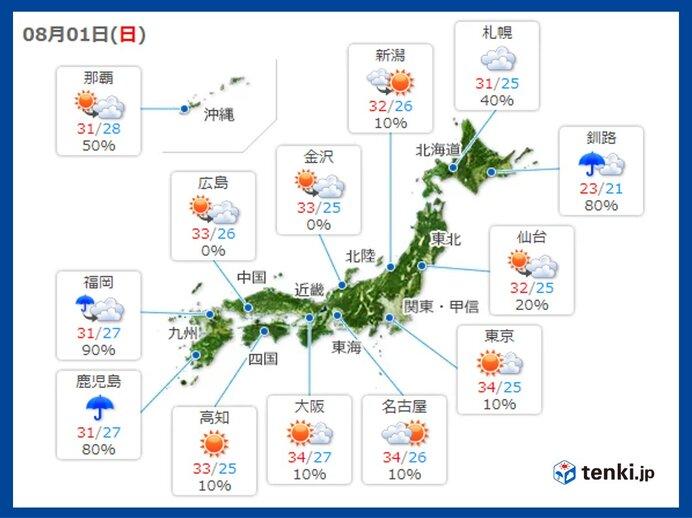 北から南まで 厳しい暑さ