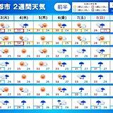 2週間天気 一年で一番暑い時期 北日本は記録的な暑さ
