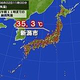 新潟市は今年初の35℃超 各地で猛暑続く 熱中症予防を