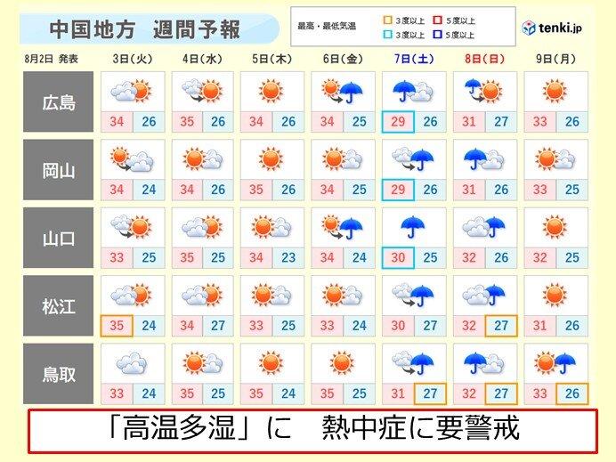 中国地方 週間天気 変わりやすい天気に ジリジリとした暑さから湿気が多い暑さへ