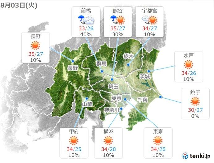 3日の関東地方 酷暑が続く 万全の熱中症対策を 局地的に雨雲発達
