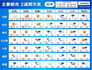 2週間天気 曇りや雨の日も気温は高め 厳しい暑さはまだまだ続く
