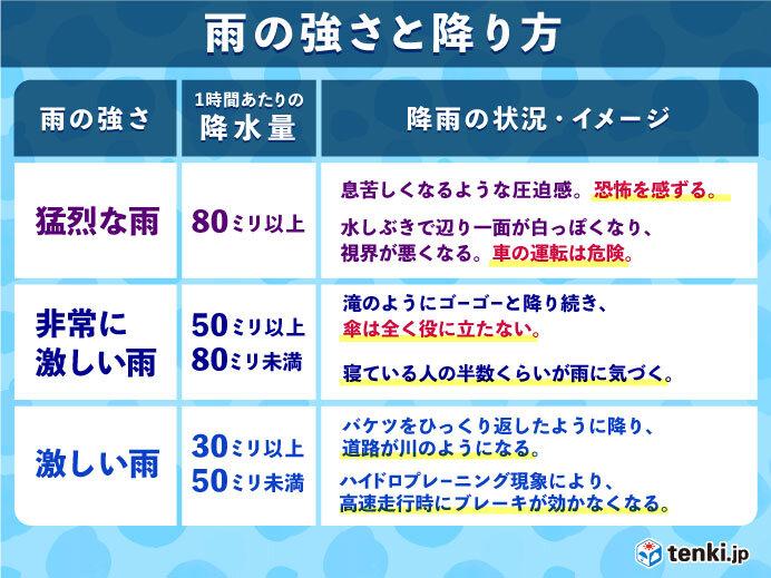 和歌山県で1時間に60ミリ以上 非常に激しい雨