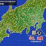 都心は通勤時から30度超え 東京都は今年2回目の熱中症警戒アラート