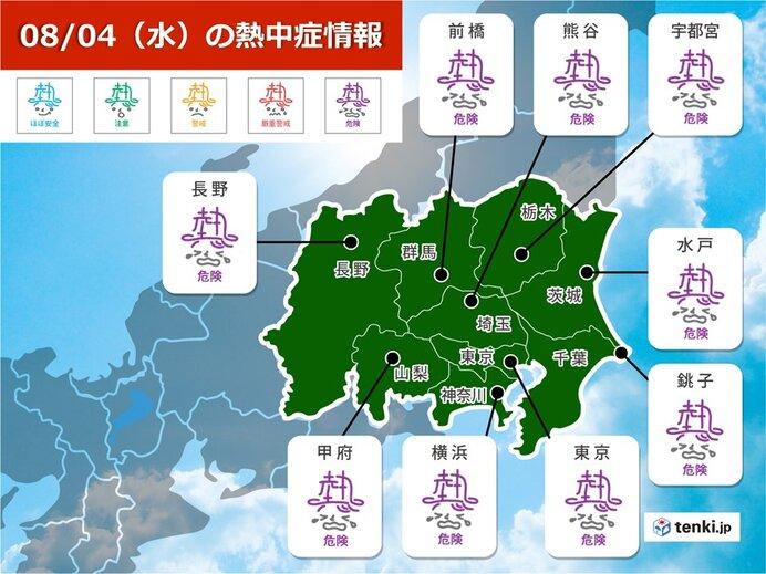 4日 関東甲信35℃の猛暑日続出 東京都などに熱中症警戒アラート