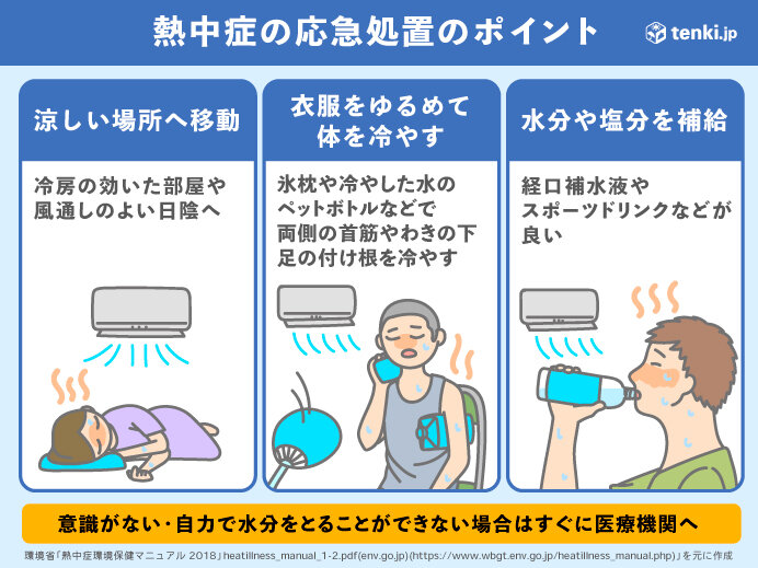 熱中症に厳重に警戒