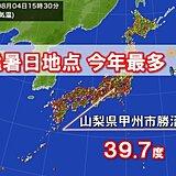勝沼で39.7℃ 今年の日本最高気温 5日も40℃に迫る猛暑 酷暑いつまで?