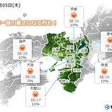 関西 大阪で39度予想 危険な暑さの所が多く熱中症に厳重な警戒を!