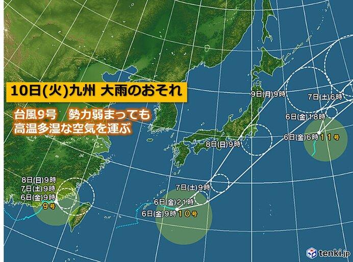 台風10号、9号の動き