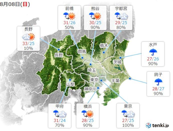 きょう8日(日)の関東 昼前まで雨・風強い 午後は日差しの力で気温上昇