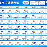 2週間天気 大雨による災害発生に警戒 厳しい残暑続く