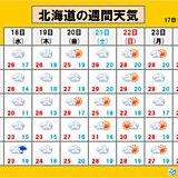 北海道 週末は夏本番の暑さに!