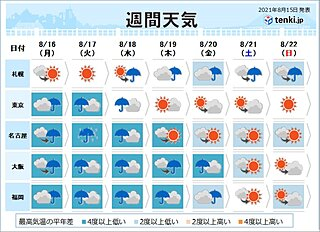 今週の天気 西日本を中心に梅雨のような天気が続く 土砂災害に厳重な警戒を