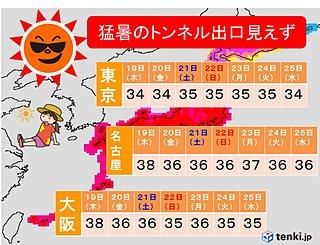 国内最高41度に迫る 危険な暑さ長期戦