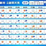 台風12号 低気圧に変わって本州に影響か?今週後半は暑さレベルアップ 2週間天気