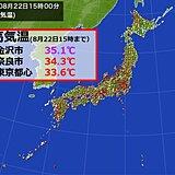 22日の最高気温 金沢は13日ぶりの猛暑日 根室は10月並み 23日は処暑ですが