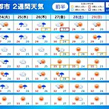 2週間天気 25日(水)にかけて雨脚強まる 9月も残暑続く