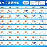 2週間天気 8月中は西・東日本で連日の猛暑 9月も残暑続く