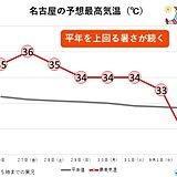 東海地方 猛暑日の所も 厳しい暑さはいつまで?