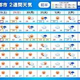 2週間天気 8月中は晴れても不安定な天気 急な雨や雷雨 熱中症警戒も続く
