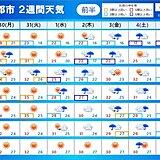 2週間天気 8月いっぱいは猛烈な暑さも 9月になると広く長雨 気温の変化にも注意