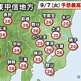 関東 あす7日 ヒンヤリ解消 来週にかけて広く夏日 熱中症注意