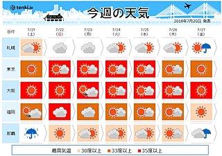 週間天気 続く危険な暑さ 沖縄には台風