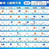 2週間天気 しばらくは曇りや雨の日が多い 台風14号は今週末に沖縄の先島諸島へ