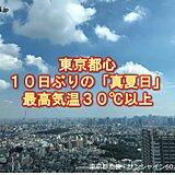 東京都心 10日ぶりの真夏日 急な暑さで 午後も熱中症に警戒