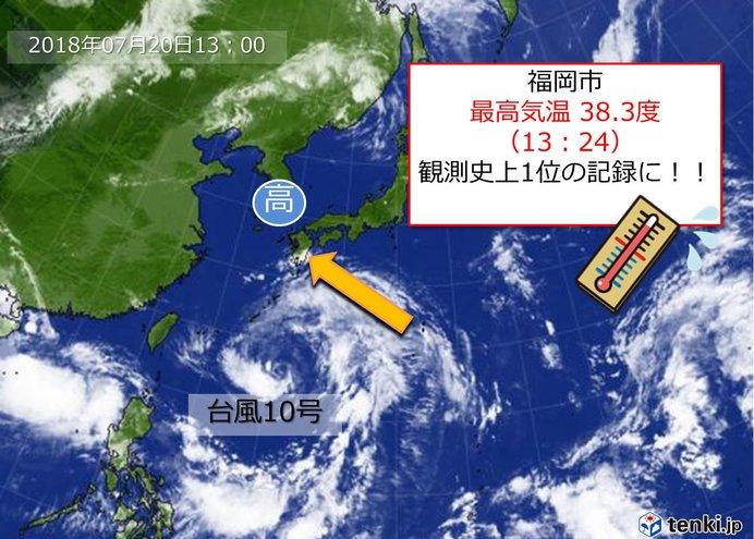 日本 気象 協会 福岡